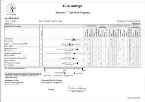 school progress report template 7 progress report templates word excel pdf templates