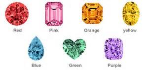 colors of diamonds colors color chart
