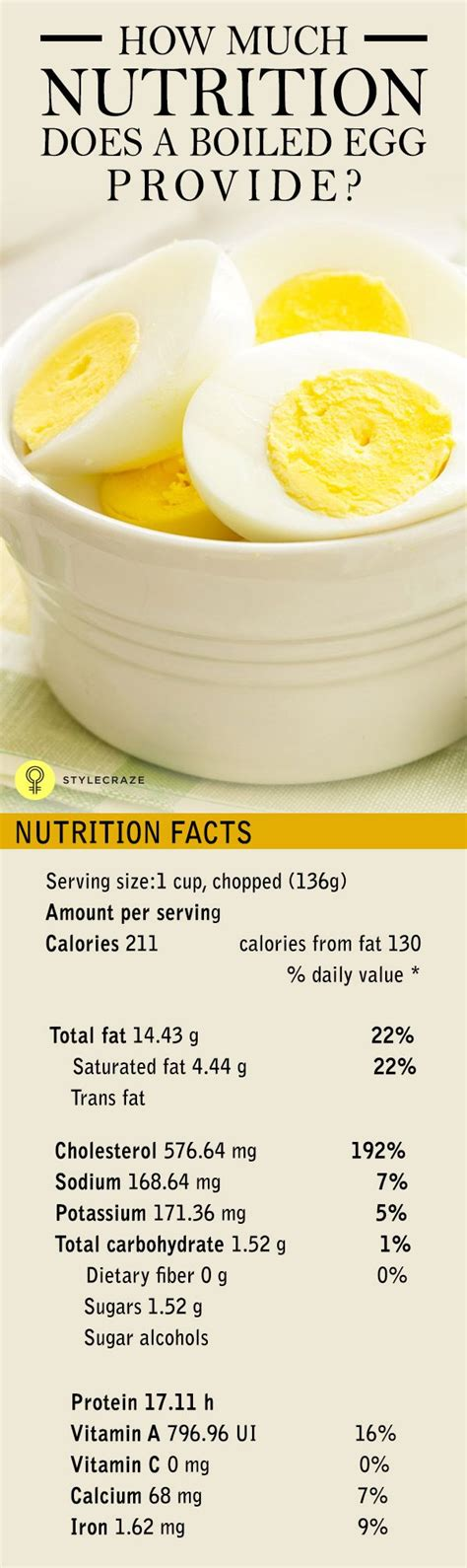 Boiled Egg In A Detox Diet by 17 Best Ideas About Protein Chart On Protein