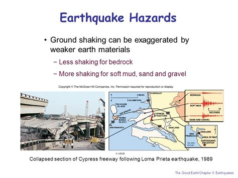 earthquake hazards ppt chapter 5 earthquakes experiencing an earthquake
