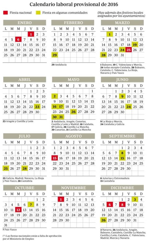 Calendario Laboral 2016 Mexico Los 171 Macropuentes 187 Que Traer 225 El Calendario Laboral De 2016