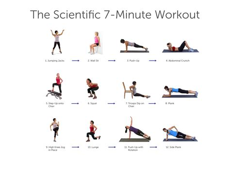 7 Work Out Products Do They Work by Dr Bock 7 Minute Workout Get Fit Lose Weight While