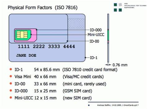 how to make micro sim from normal sim card sim card sizes torasap โทรศ พท