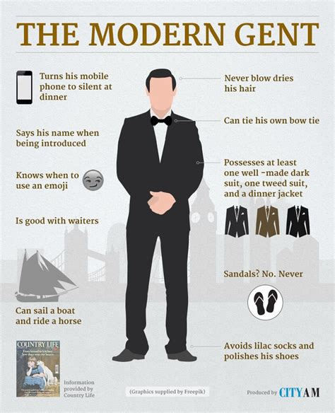 a for all time you re modern the 39 signs you re a modern gentleman city a m