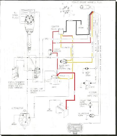 ski supreme boat wiring diagram boat inverters diagram