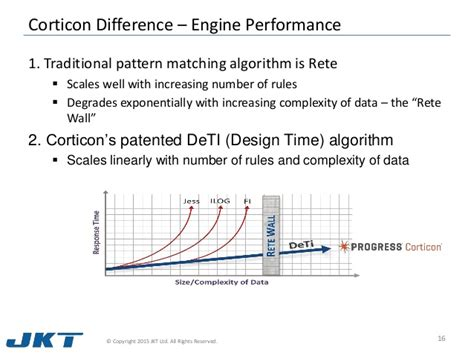 rete pattern matching algorithm business agility using corticon brms
