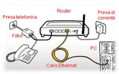rete wi fi casa configurazione della rete wi fi senza cavo windows 7