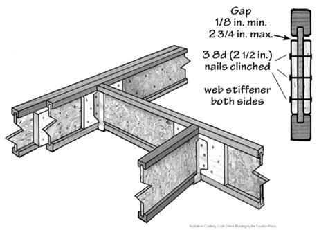 structural considerations of floor framing and load