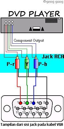 vga wiring diagram colours 26 wiring diagram images