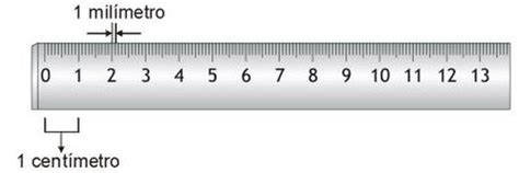 figuras de reglas en pulgadas sin centimetros que es una regla graduada imagui