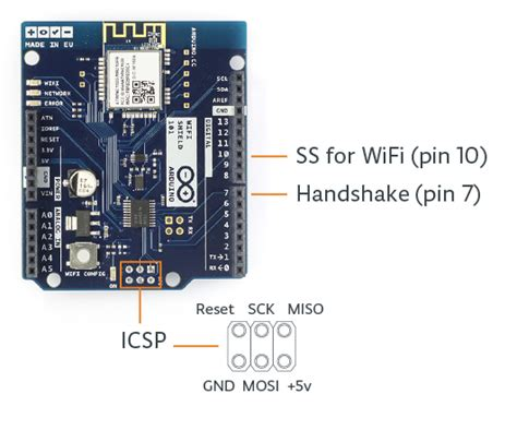 tutorial arduino wifi shield arduino arduinowifishield101