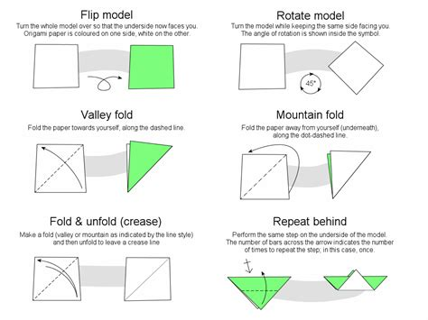 Basic Folds Of Origami - martin s origami basics