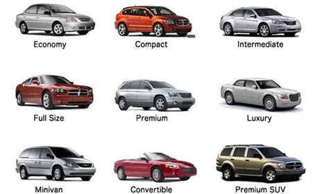Avis Car Types Usa av2 unit11 transport and travel eoi class