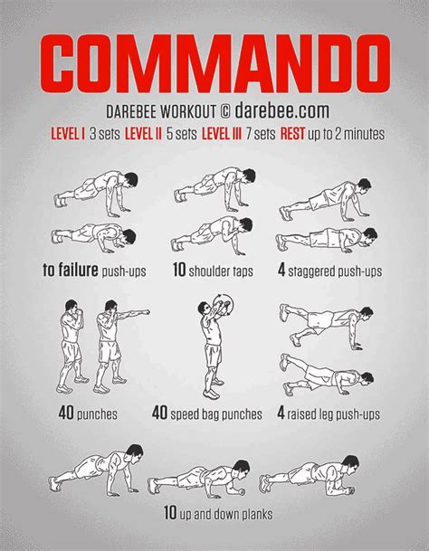 commando bodyweight workout pop workouts