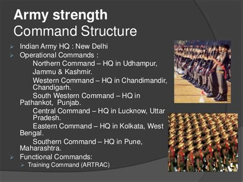 Indian Army Indian Army Ppt