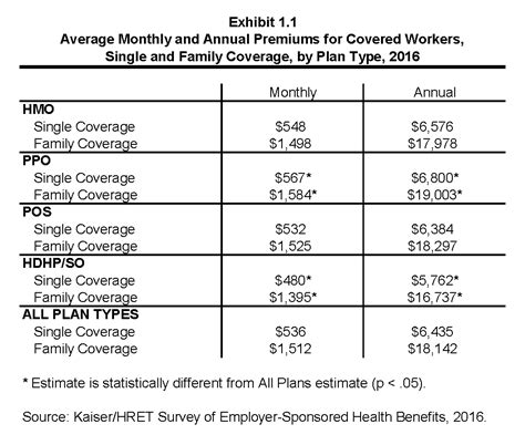 average cost of c section with insurance ehbs 2016 section one cost of health insurance 8905