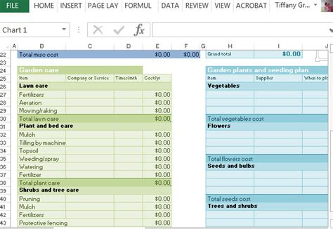 lawn garden expense template  excel