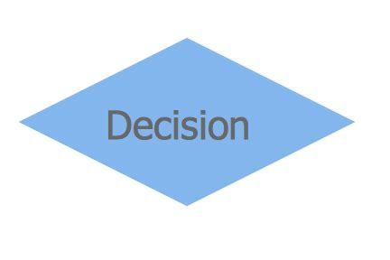 decision box flowchart symbol for decision