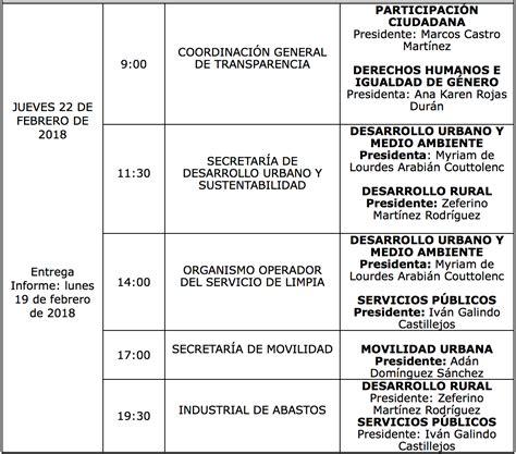 Calendario Comparecencias Regidores Aprueban Formato Informe Alcalde Banck Y