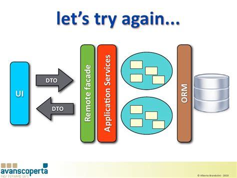 lets   applicaeon services remote facade dto orm