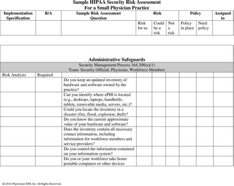hipaa risk assessment template 100 hipaa risk assessment template template template for risk assessment 28 images exles