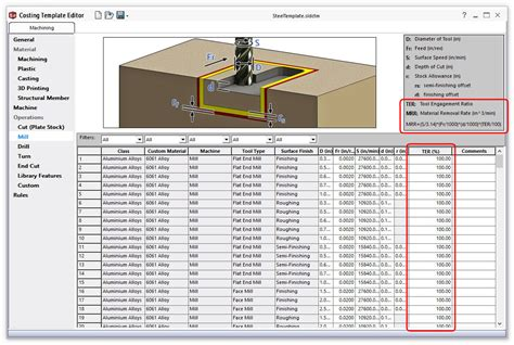 Solidworks 2018 What S New Solidworks Costing Sw2018 Solidworks Costing Template