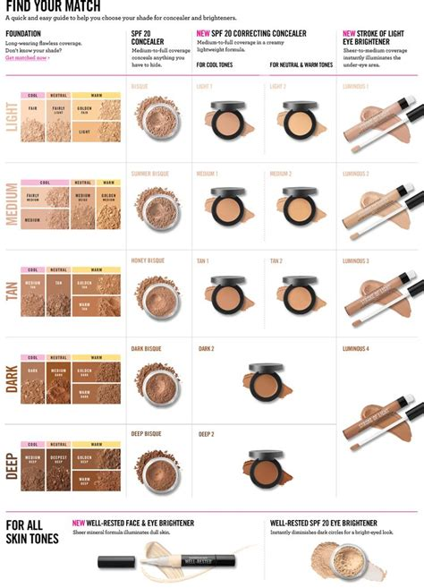 bare minerals foundation colors color help for bareminerals ready spf20 foundation bare