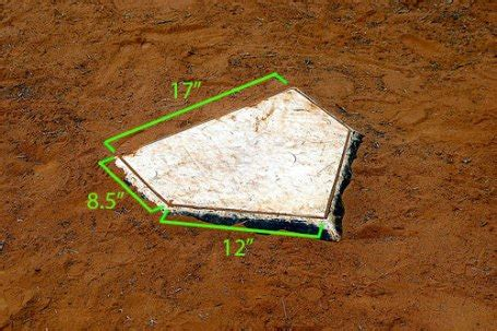 why is home plate in baseball shaped differently than the rulebook specs for home plate are impossible broken secrets
