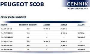 Peugeot 3008 Cena Peugeot 3008 I 5008 Po Liftingu Ceny