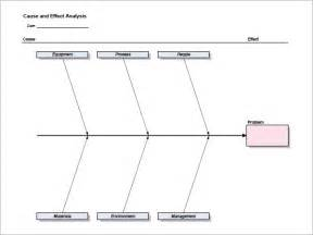free fishbone template fishbone diagram template powerpoint fishbone free