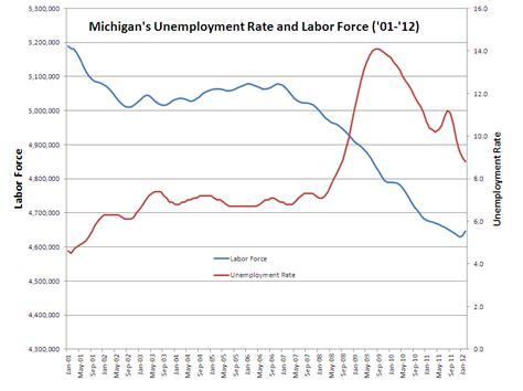 unemployment weekly claim unemployment weekly claim massachusetts