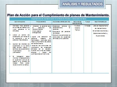 Plan De Accion Para Una Estacion De Servicio En Argentina | evaluaci 243 n del impacto del servicio de transporte en el