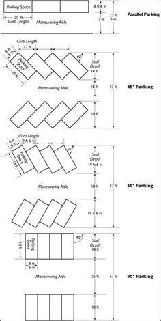 hospital design guidelines victoria car minimum turning radius dimensions pinterest cars