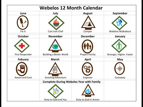 arrow of light requirements 2017 new cub scouts 12 month calendar we created for our lds
