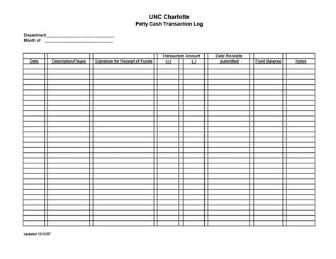 credit card transaction log template 40 petty log templates forms excel pdf word