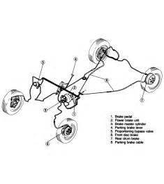 Basic Hydraulic Brake System 9057ch09