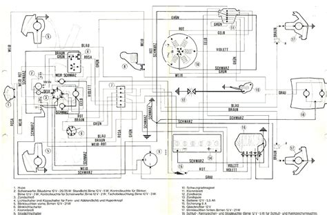 vespa px 125 wiring diagram electrical schematic