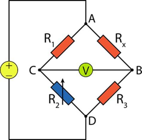 resistor bridge problem wheatstone bridge jembatan wheatstone