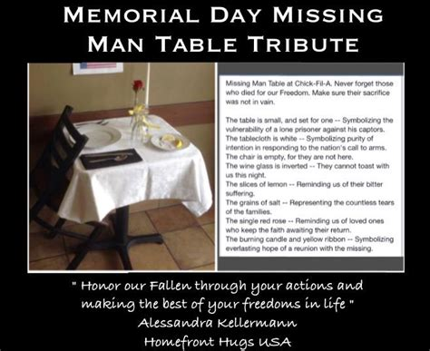 army fallen comrade table script memorial day missing table tribute for pow