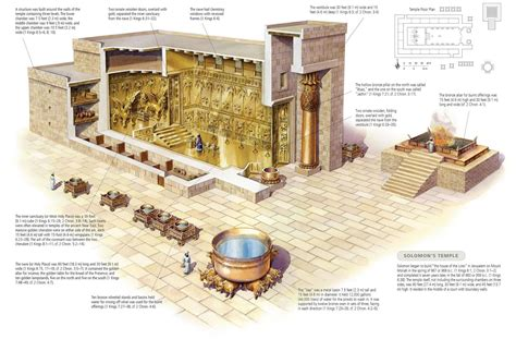 aletheia my path in the temple of set the magisty years xxxvii xlii aes 2002 2007 ce volume 3 books rick warren 171 of the christian