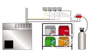 Home Bar System Soda Dispenser Towers Kp Soda Bar System Oak Creek Wisconsin