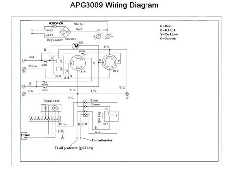 all power generator apg3009 parts wiring diagrams wiring