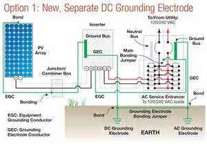 code corner more on system grounding home power magazine