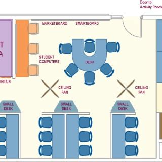 physical layout of classroom for special needs classroom on pinterest