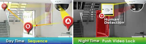 Cctv Avtech Avt 1104ap Hd 1080p Indoor avtech hd tvi 1080p motorized pan ir dome avt503sa ultima tech
