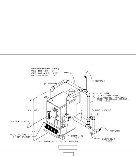 page   utica thermostat peg  user guide manualsonlinecom