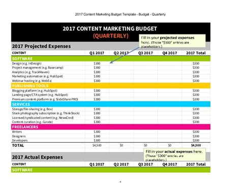 excel marketing budget template 2017 content marketing budget excel template