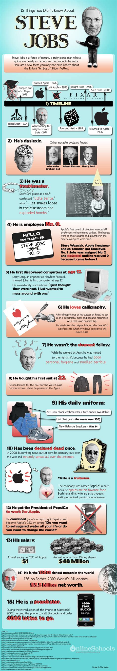 15 steve jobs facts daily infographic