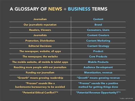 Journalism Terms by A Glossary Of News Business Terms