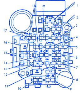 jeep cherokee xj  fuse boxblock circuit breaker diagram carfusebox